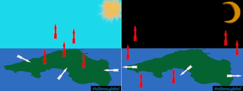 Stabile Inselwetterlage Mallorca